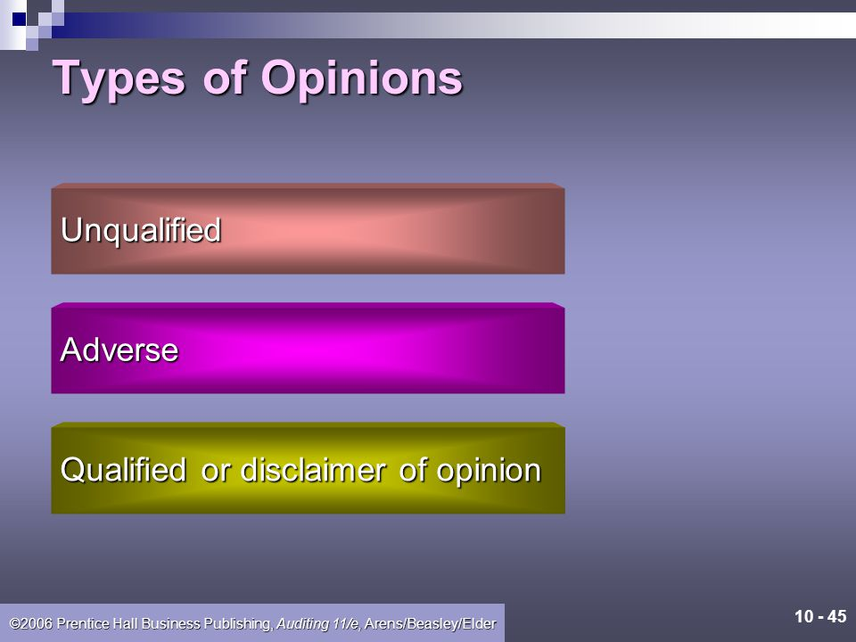 Types of Opinions Unqualified Adverse