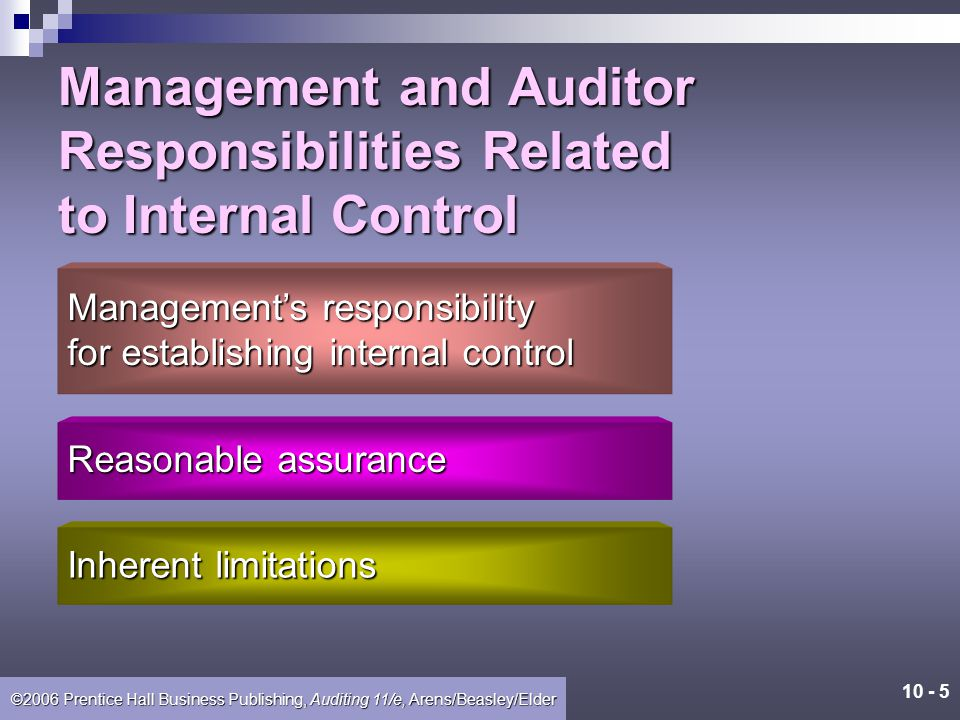 Management and Auditor Responsibilities Related to Internal Control