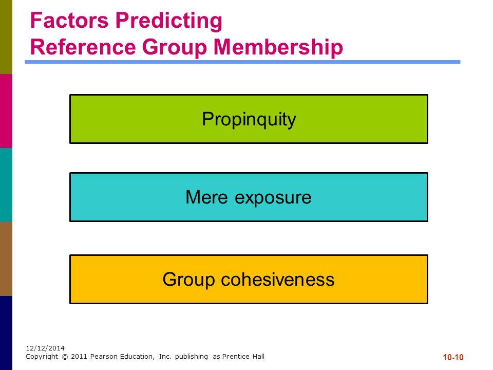 Factors Predicting Reference Group Membership