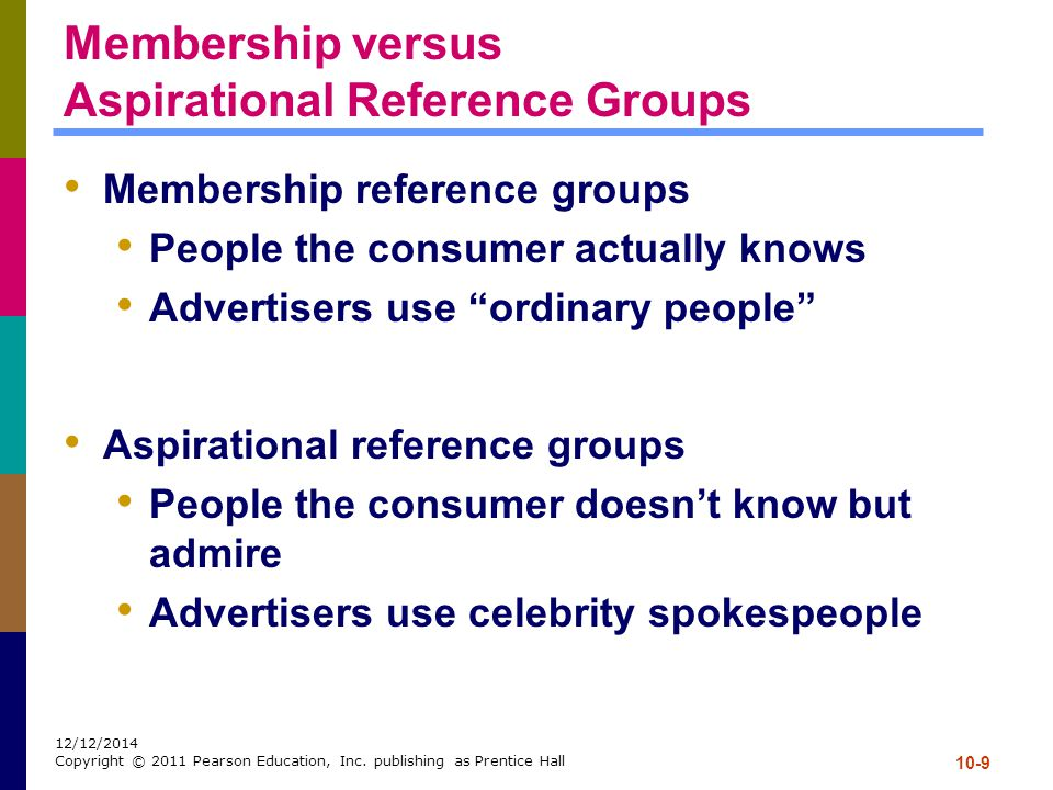 Membership versus Aspirational Reference Groups