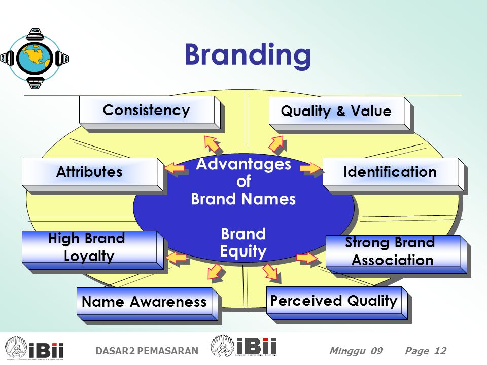 Branding Advantages of Brand Names Brand Equity Consistency