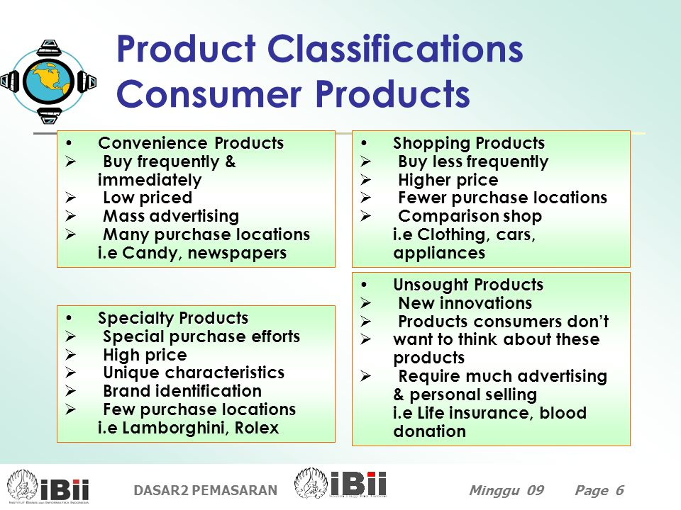 Product Classifications Consumer Products