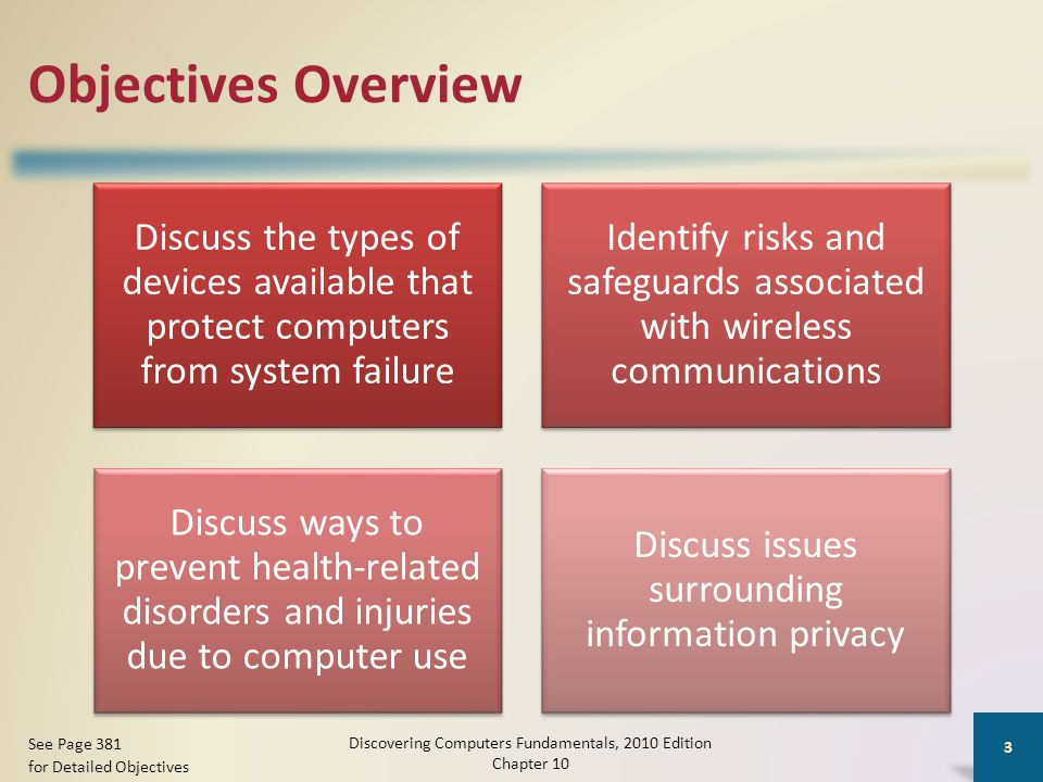 Objectives Overview Discuss the types of devices available that protect computers from system failure.