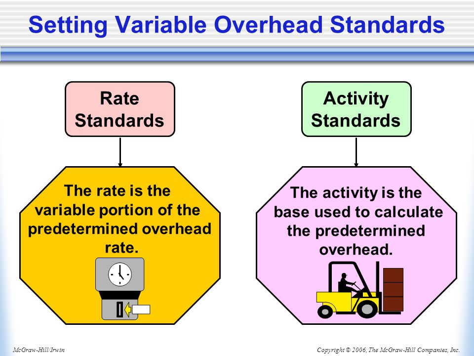 Setting Variable Overhead Standards