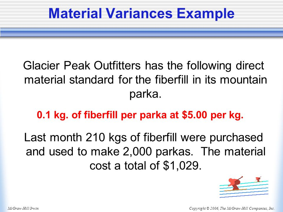 Material Variances Example
