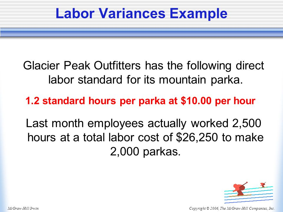 Labor Variances Example