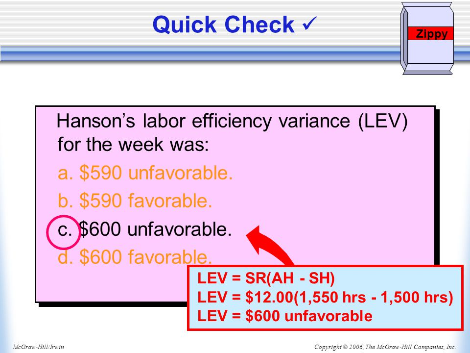 Quick Check  Zippy. Hanson's labor efficiency variance (LEV) for the week was: a. $590 unfavorable.