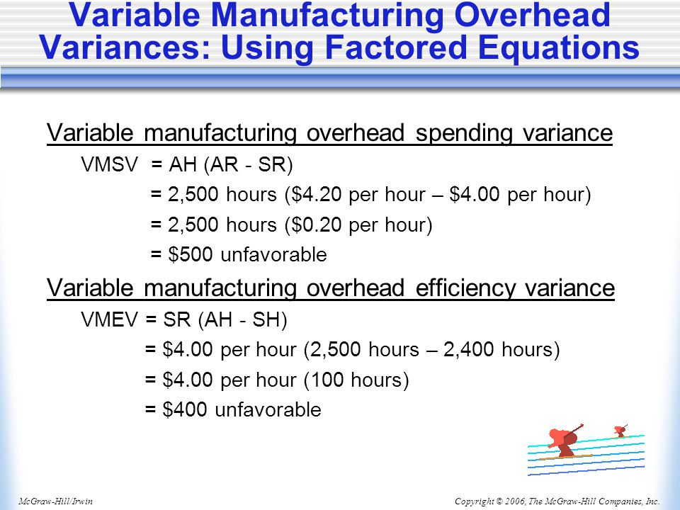 Variable Manufacturing Overhead Variances: Using Factored Equations
