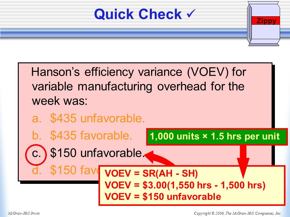 Quick Check  Zippy. Hanson's efficiency variance (VOEV) for variable manufacturing overhead for the week was: