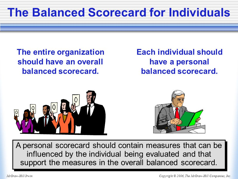 The Balanced Scorecard for Individuals