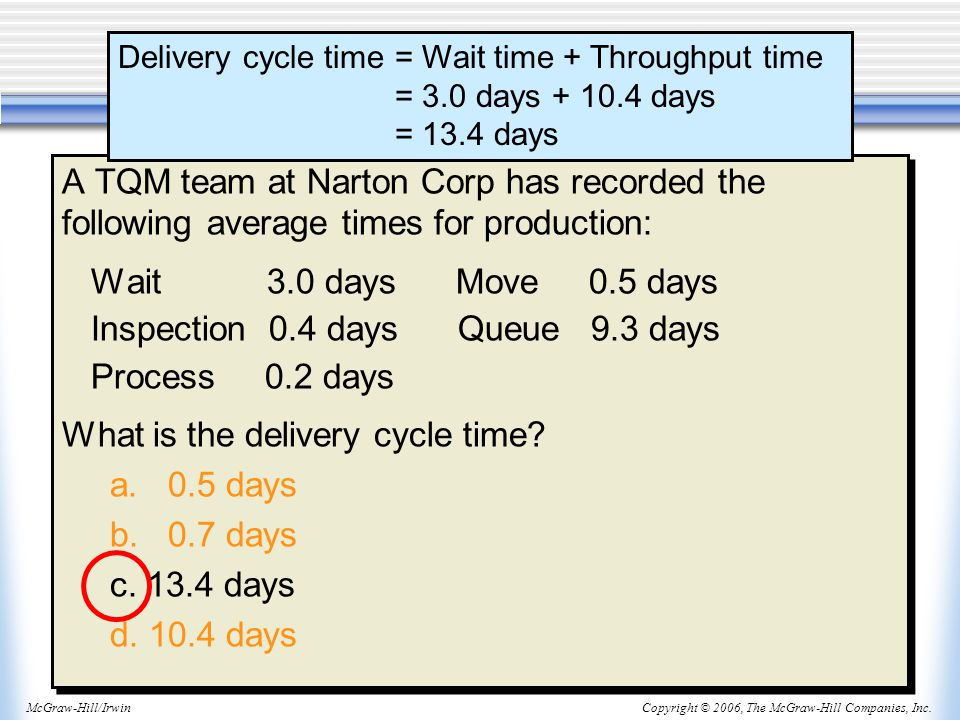 Quick Check  Delivery cycle time = Wait time + Throughput time. = 3.0 days + 10.4 days. = 13.4 days.