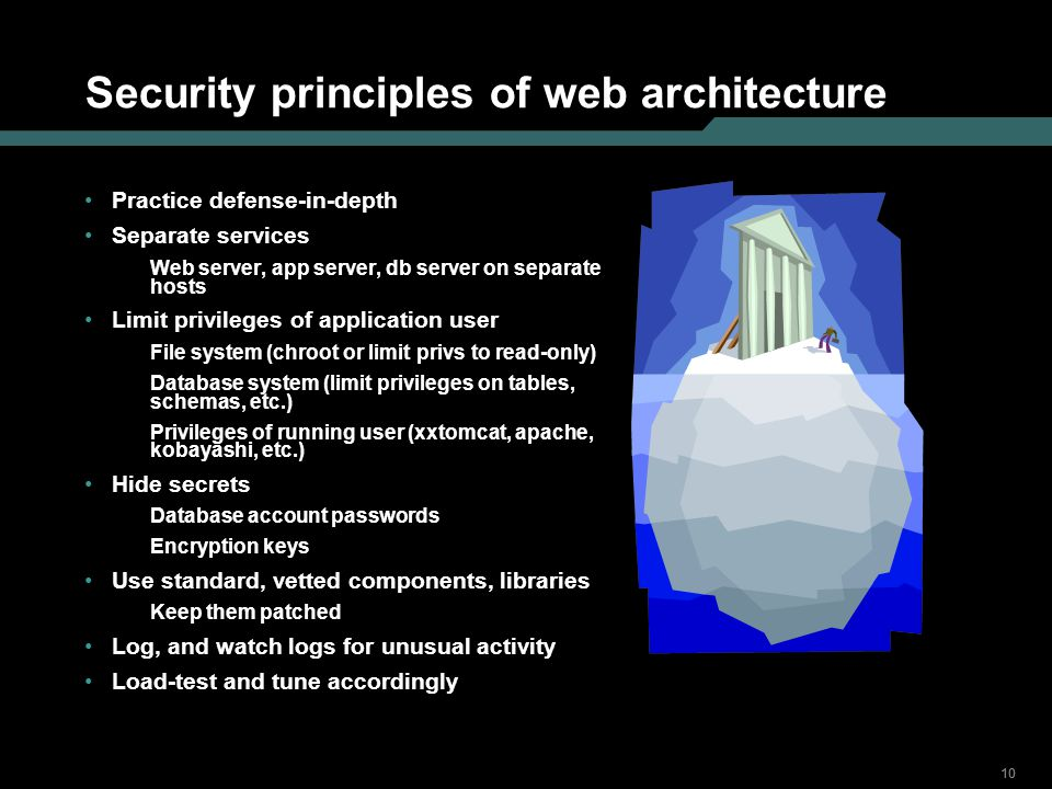 Security principles of web architecture