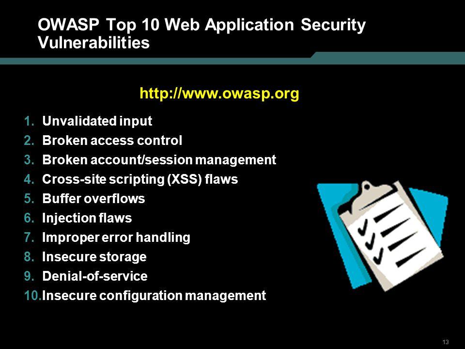OWASP Top 10 Web Application Security Vulnerabilities
