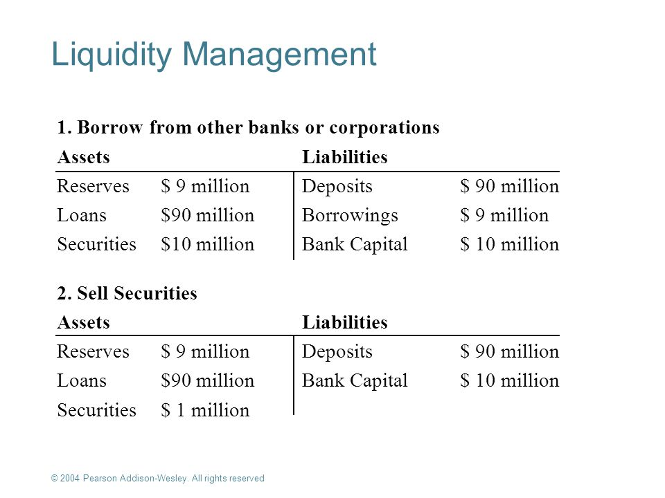 Liquidity Management 1. Borrow from other banks or corporations