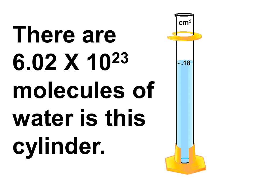 There are 6.02 X 1023 molecules of water is this cylinder. cm3