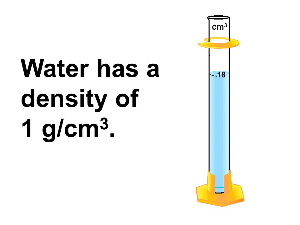 cm3 Water has a density of 1 g/cm3.