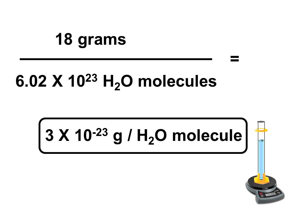 18 grams = 6.02 X 1023 H2O molecules 3 X 10-23 g / H2O molecule