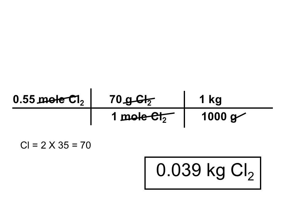 0.039 kg Cl2 0.55 mole Cl2 70 g Cl2 1 kg 1 mole Cl2 1000 g