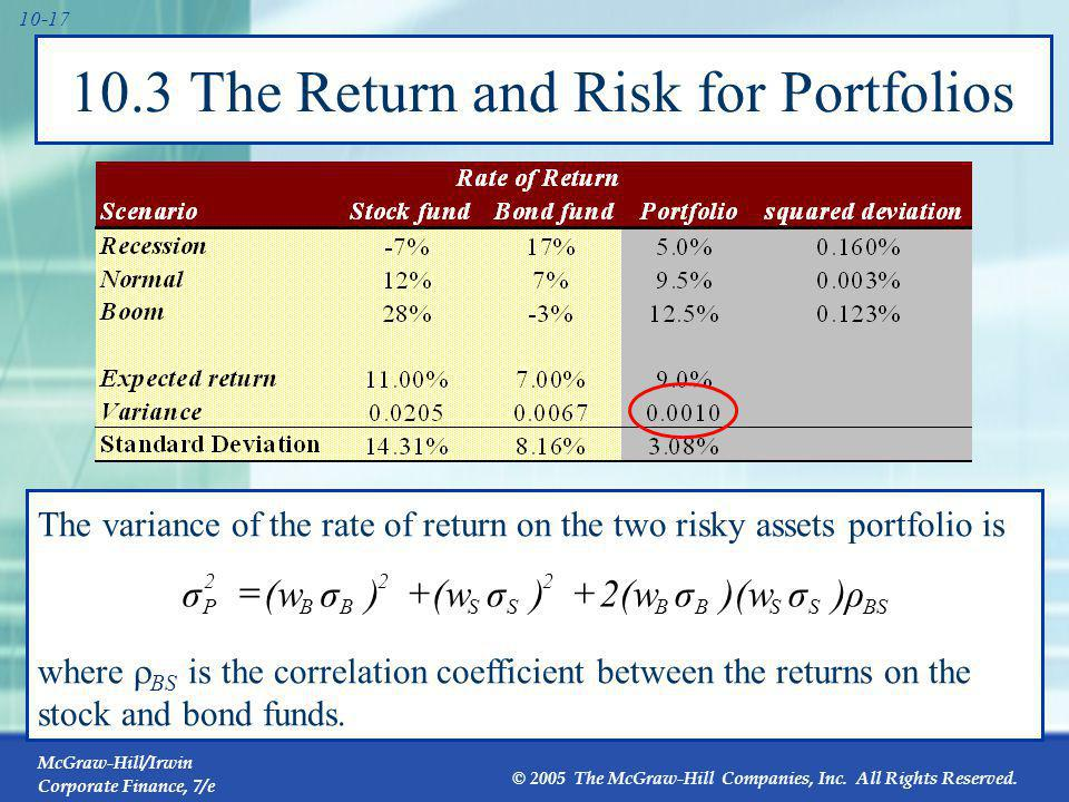 10.3 The Return and Risk for Portfolios