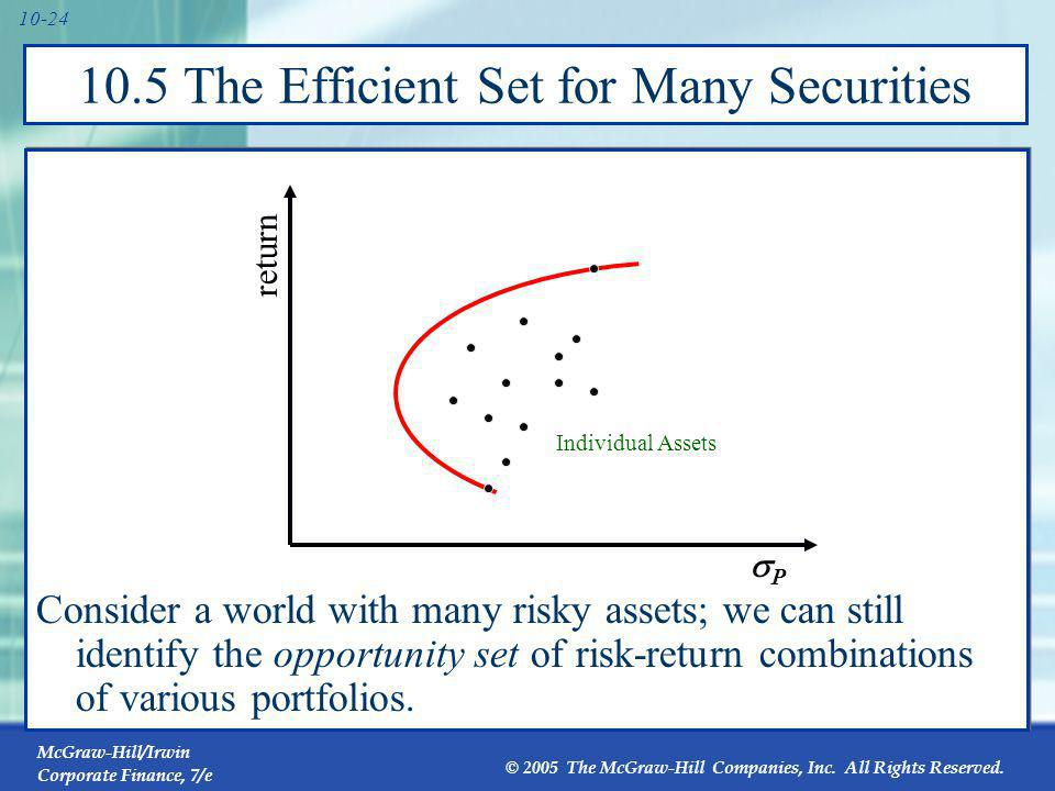 10.5 The Efficient Set for Many Securities