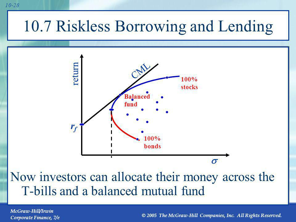 10.7 Riskless Borrowing and Lending