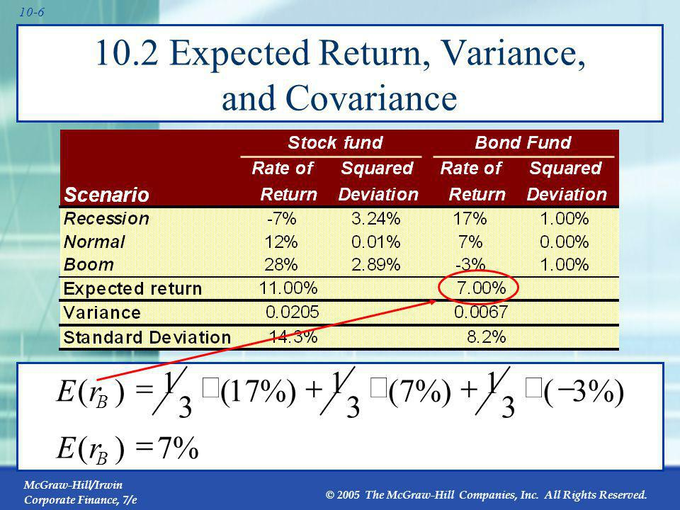 10.2 Expected Return, Variance, and Covariance