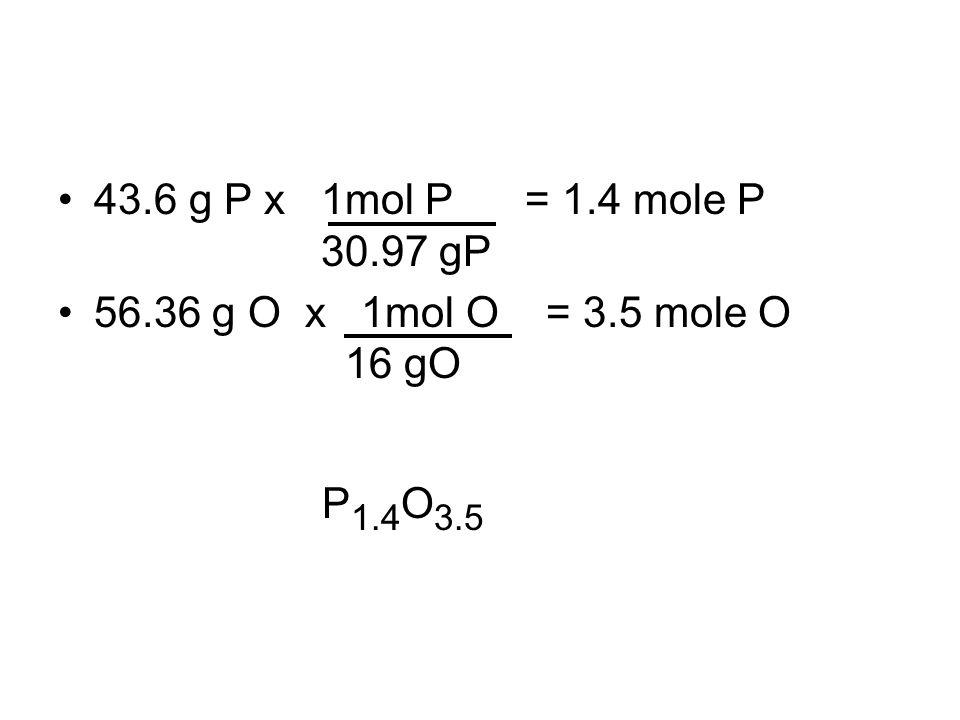 43.6 g P x 1mol P = 1.4 mole P 30.97 gP 56.36 g O x 1mol O = 3.5 mole O 16 gO.