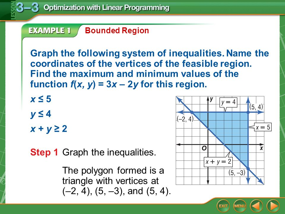 Step 1 Graph the inequalities.