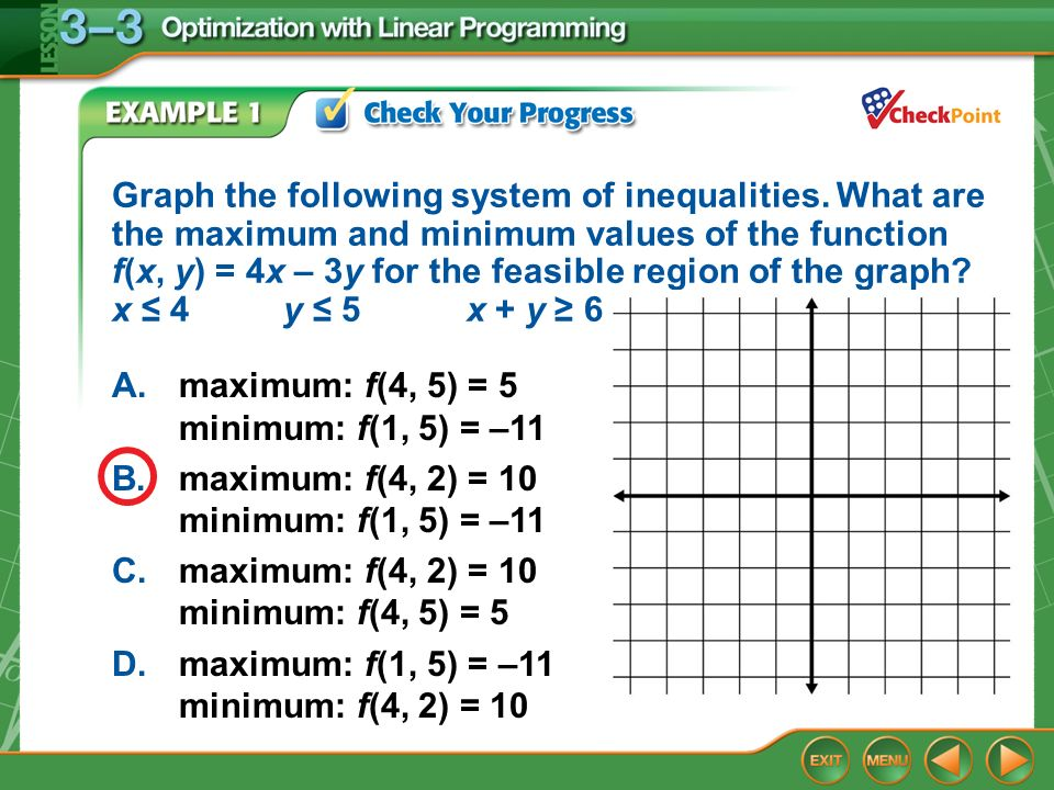 A. maximum: f(4, 5) = 5 minimum: f(1, 5) = –11
