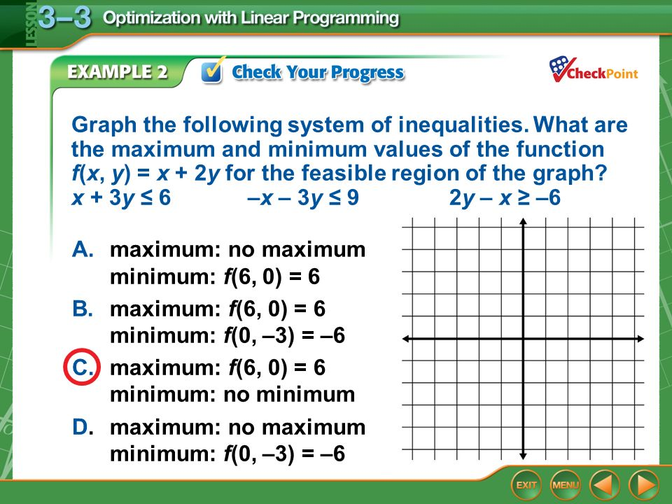 A. maximum: no maximum minimum: f(6, 0) = 6