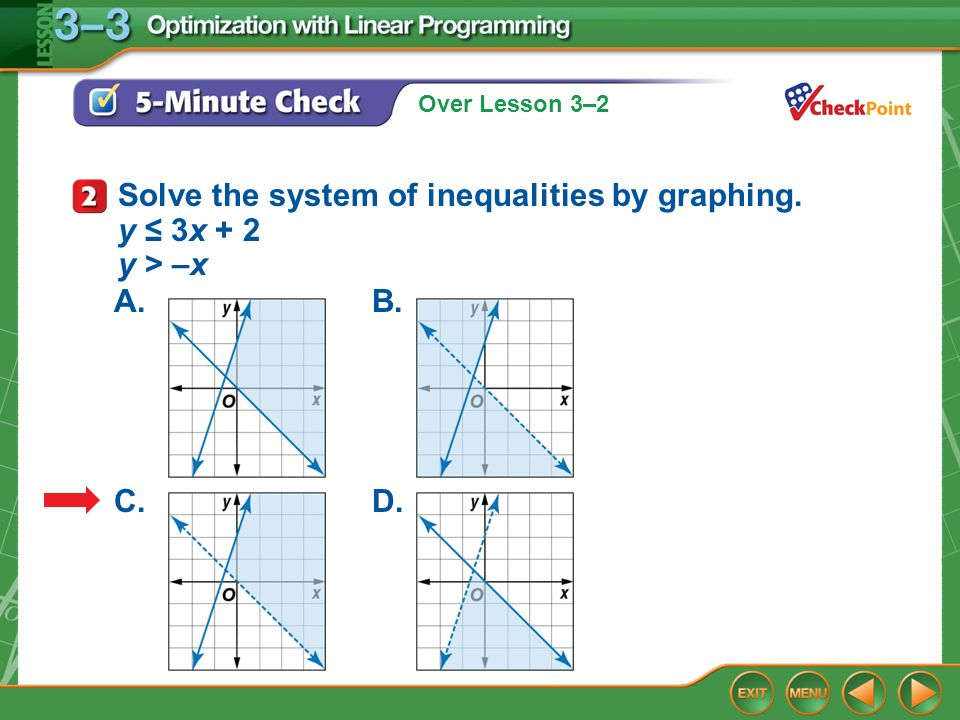 Solve the system of inequalities by graphing. y ≤ 3x + 2 y > –x