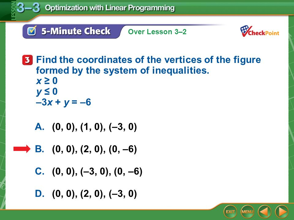 Find the coordinates of the vertices of the figure formed by the system of inequalities. x ≥ 0 y ≤ 0 –3x + y = –6