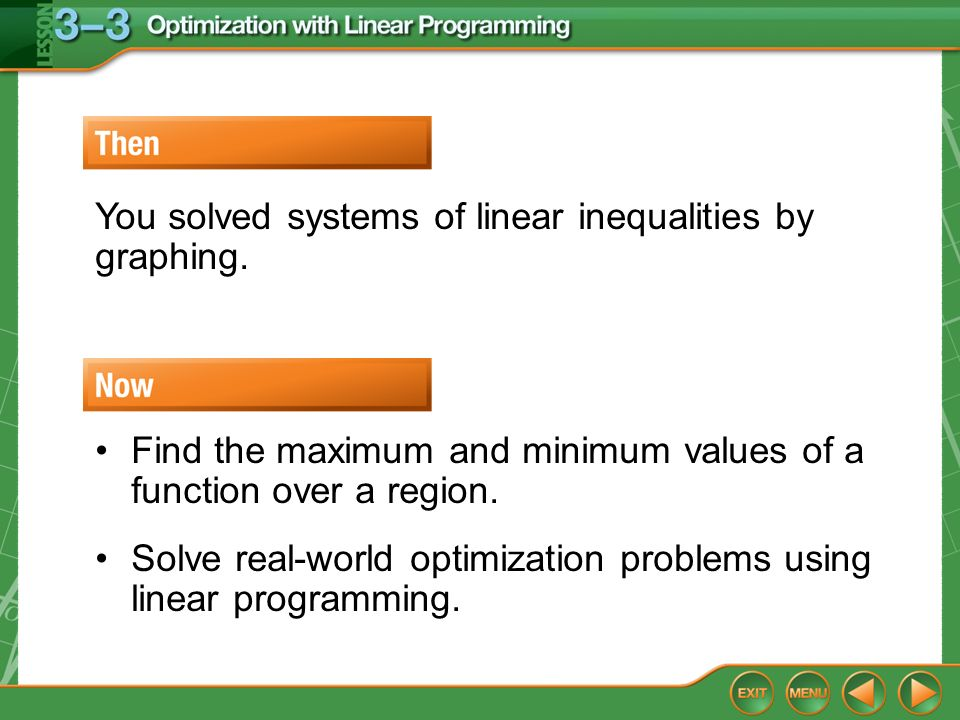 You solved systems of linear inequalities by graphing.