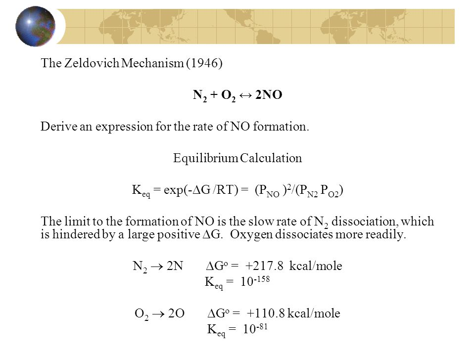The Zeldovich Mechanism (1946) N2 + O2 ↔ 2NO