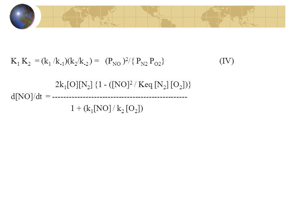 K1 K2 = (k1 /k-1)(k2/k-2 ) = (PNO )2/{ PN2 PO2} (IV)