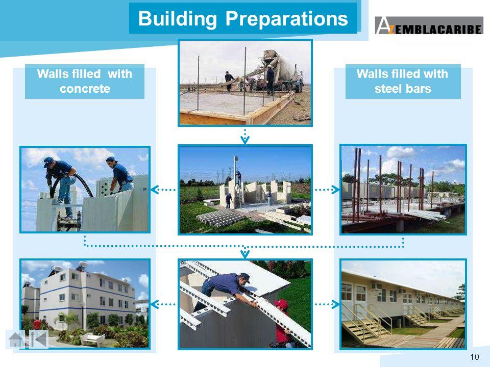 Building Preparations