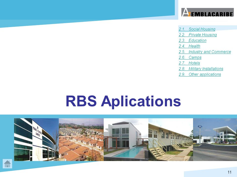 RBS Aplications 2.1. Social Housing 2.2. Private Housing
