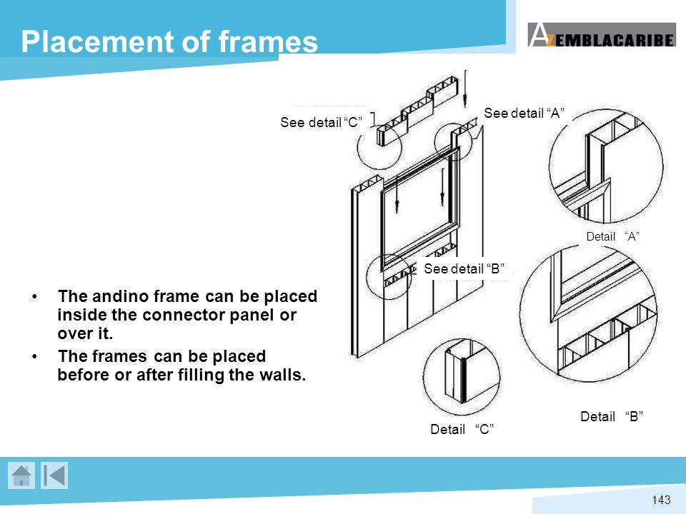 Placement of frames See detail A See detail C Detail A See detail B