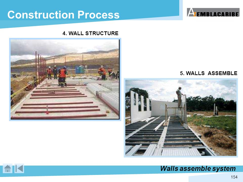 Construction Process Walls assemble system 4. WALL STRUCTURE