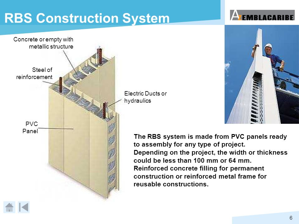 RBS Construction System