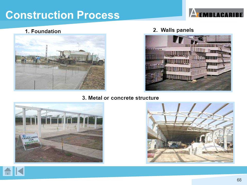 Construction Process 2. Walls panels 1. Foundation