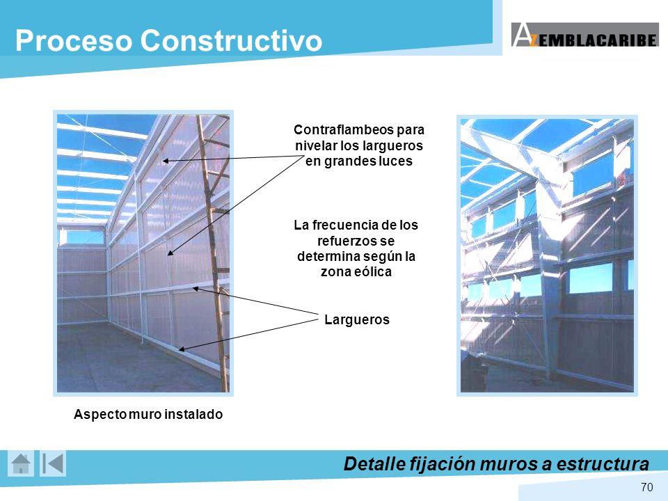 Proceso Constructivo Detalle fijación muros a estructura