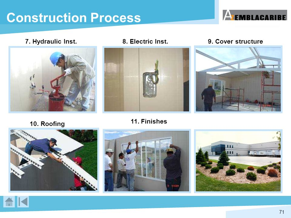 Construction Process 7. Hydraulic Inst. 8. Electric Inst.