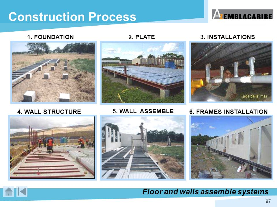 Construction Process Floor and walls assemble systems 1. FOUNDATION