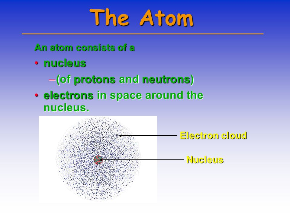 The Atom nucleus (of protons and neutrons)