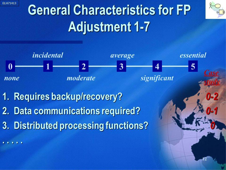 General Characteristics for FP Adjustment 1-7
