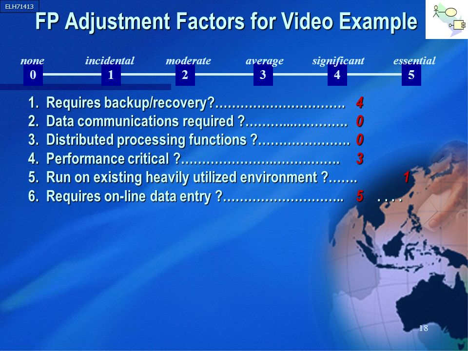 FP Adjustment Factors for Video Example