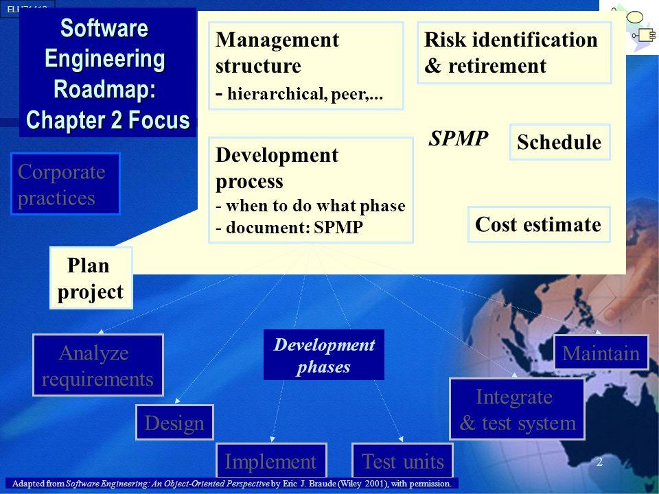Software Engineering Roadmap: Chapter 2 Focus