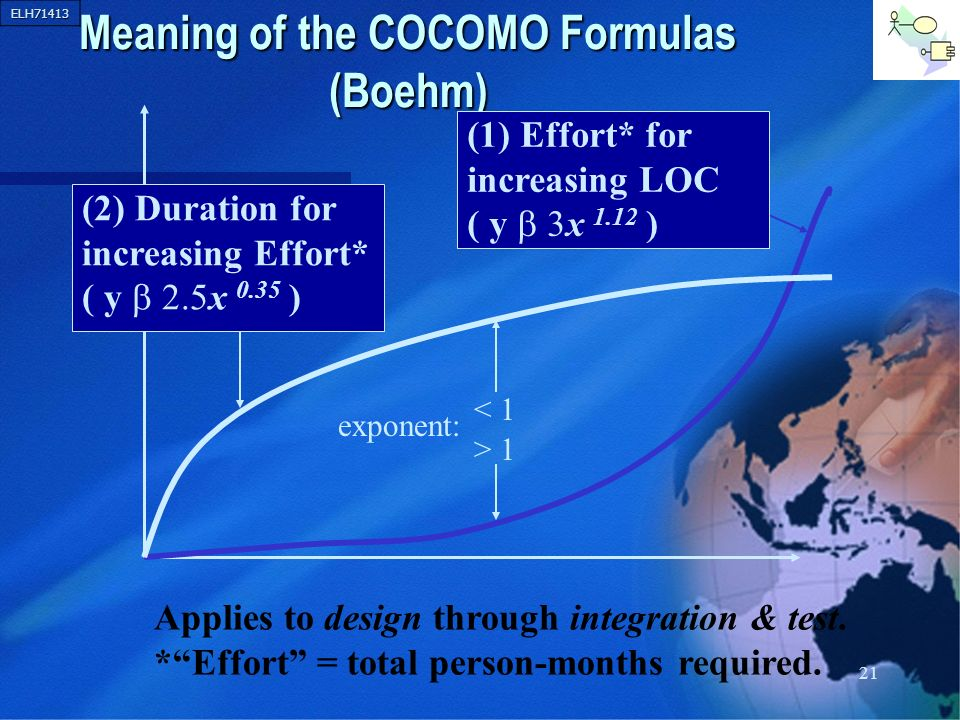 Meaning of the COCOMO Formulas (Boehm)