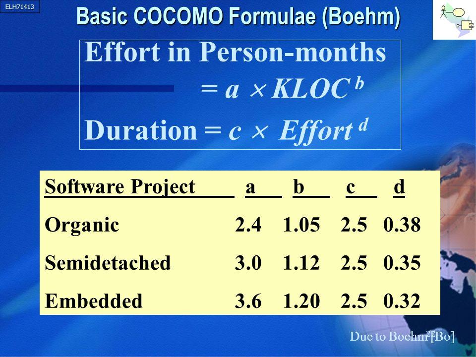 Basic COCOMO Formulae (Boehm)